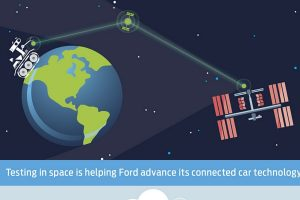 Ford space connectivity model